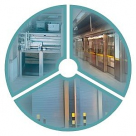 Automatic door controls